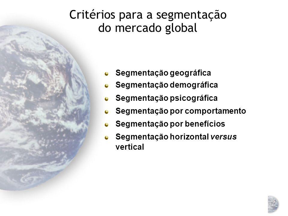 Segmentação do mercado global É o processo de dividir o mercado mundial em conjuntos distintos de clientes que possuem necessidades semelhantes Por exemplo: grupos de países ou grupos individuais de consumidores