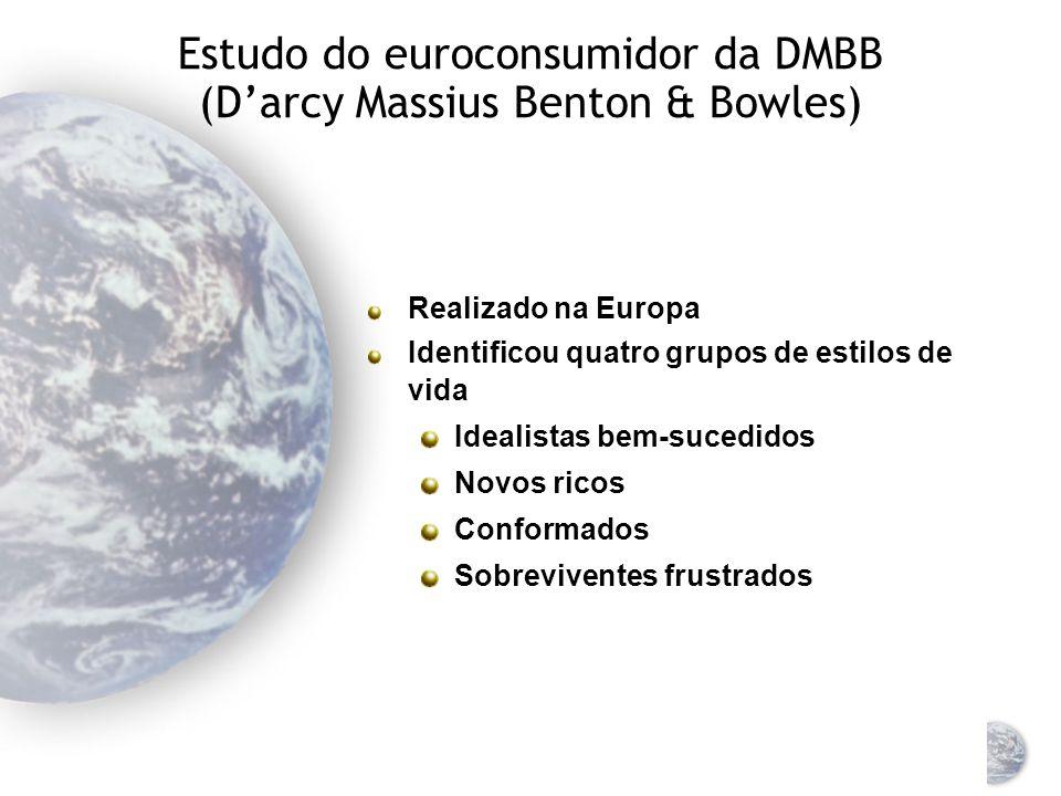 Estudo de segmentação Global Scan da BSB