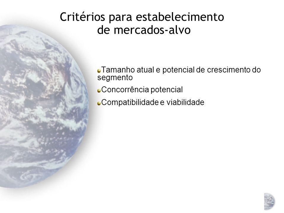 Estabelecimento de mercados-alvo globais Depois que os mercados estão segmentados, a definição dos mercados-alvo tem como objetivo avaliar e comparar