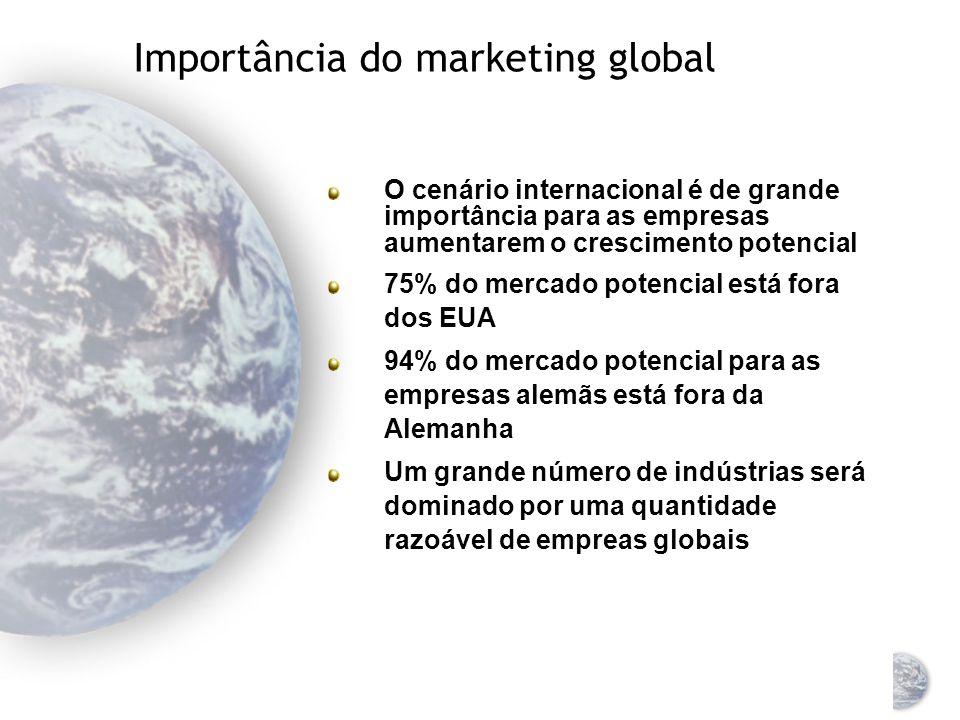 Exemplos de marketing global