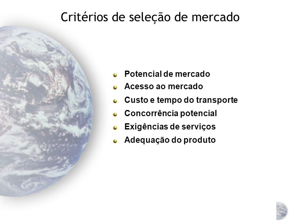 A escolha de mercados estrangeiros Deve seguir os seguintes critérios Características do mercado Aspectos de custo Regulamentações Barreiras não-tarifárias e classificações tarifárias A importância desses critérios de seleção dependem da indústria e dos mercados