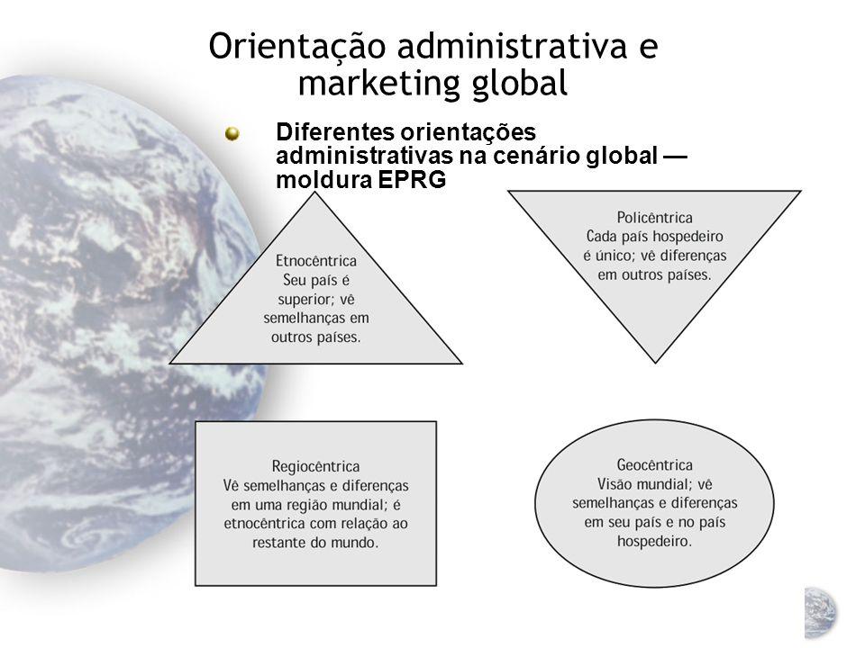 Importância do marketing global O cenário internacional é de grande importância para as empresas aumentarem o crescimento potencial 75% do mercado pot