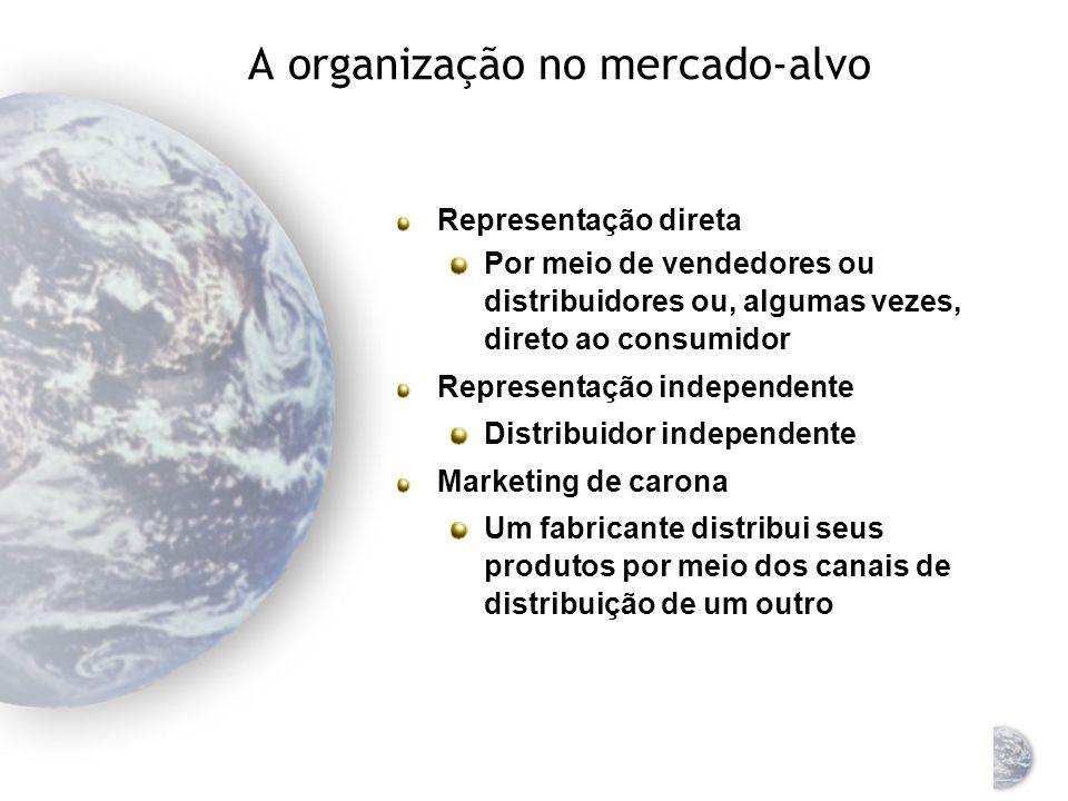 Exportação Propriedade e controle LicenciamentoFranchising Contrato de administração Joint-venture com participação acionária Propriedade e alianças e