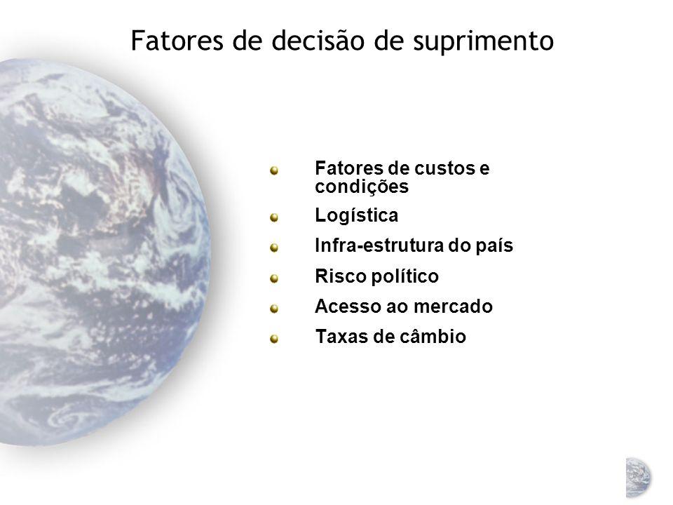 Problemas de exportação Logística Procedimento legal Serviços de exportação Promoção de vendas Informações referentes ao mercado externo