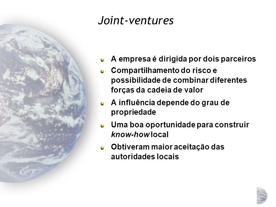 Franquia Uma forma de licenciamento Uma empresa permite que seu nome, logotipo, design cultural e operações sejam utilizados para estabelecer uma nova