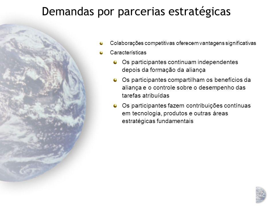 Marketing Global Estratégias Cooperativas e Parcerias Estratégicas Globais