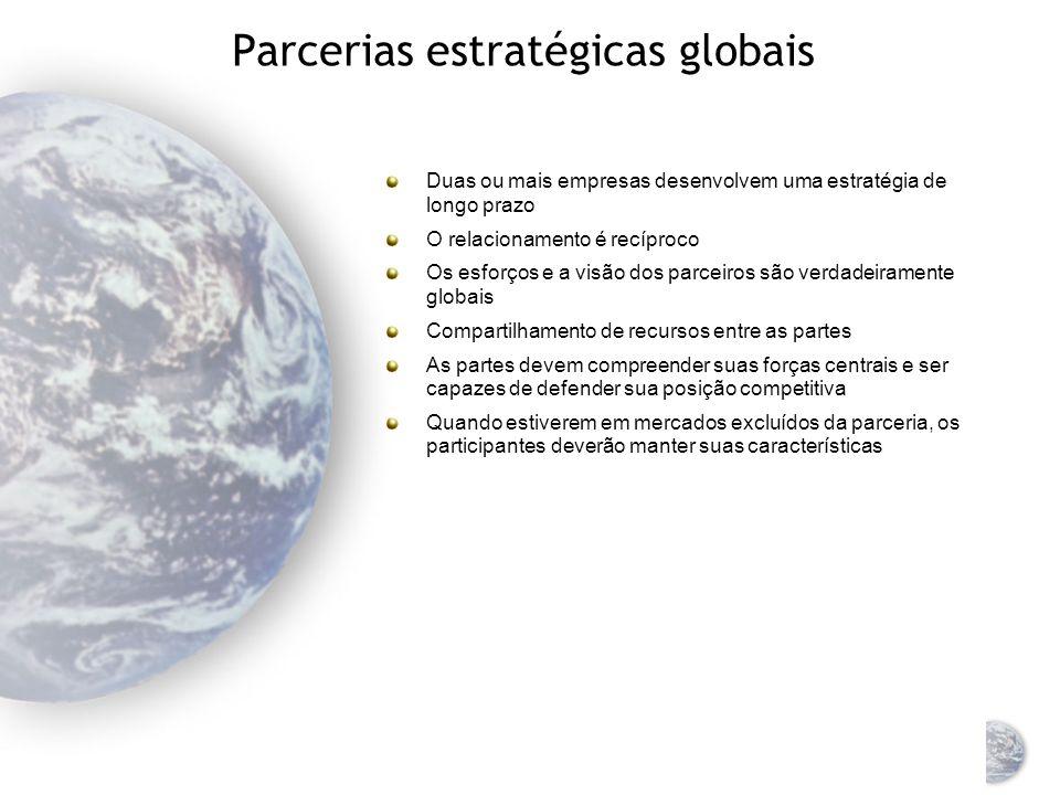 Demandas por parcerias estratégicas Colaborações competitivas oferecem vantagens significativas Características Os participantes continuam independent