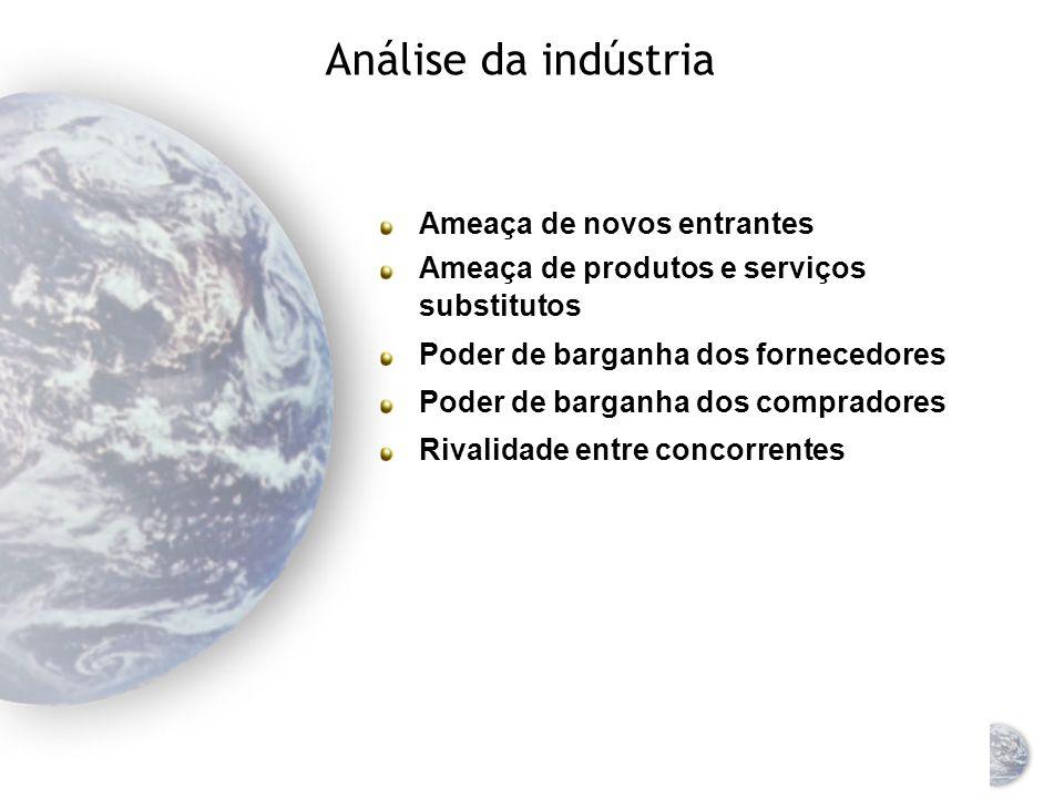 Análise e Estratégia Competitiva Marketing Global