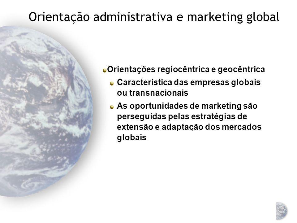 Orientação administrativa e marketing global Orientação etnocêntrica Característica das empresas nacionais e internacionais Oportunidades fora do mercado local são secundárias e subordinadas às nacionais.