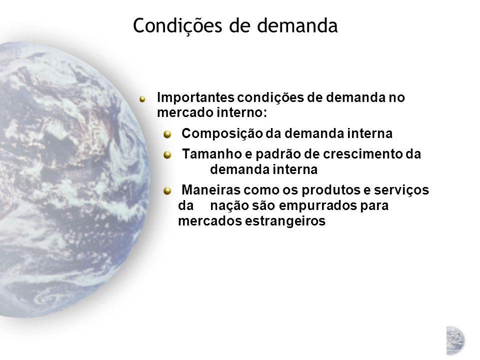 Vantagem competitiva nacional: condições de fatores Recursos humanos Recursos físicos Recursos de conhecimento Recursos de capital Recursos de infra-estrutura