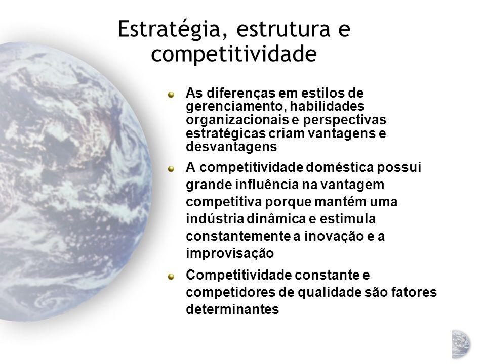 Indústrias correlatas e de apoio Uma nação tem vantagem quando é a origem de indústrias internacionalmente competitivas em campos relacionados a outra