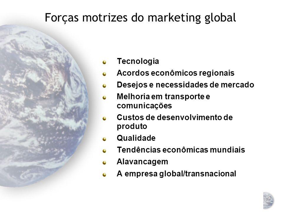 Orientação administrativa e marketing global Orientações regiocêntrica e geocêntrica Característica das empresas globais ou transnacionais As oportunidades de marketing são perseguidas pelas estratégias de extensão e adaptação dos mercados globais