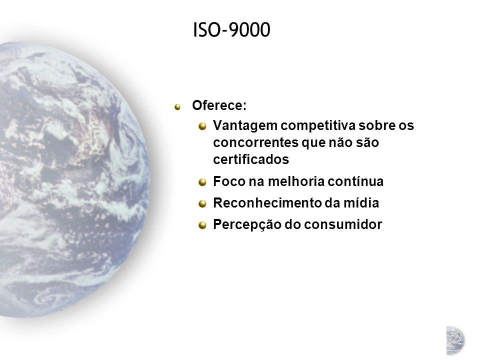 ISO-9000 Organização Internacional para a Padronização Normas às políticas de desenvolvimento e fabricação de produto Registro e certificação de produtos conferem vantagem competitiva