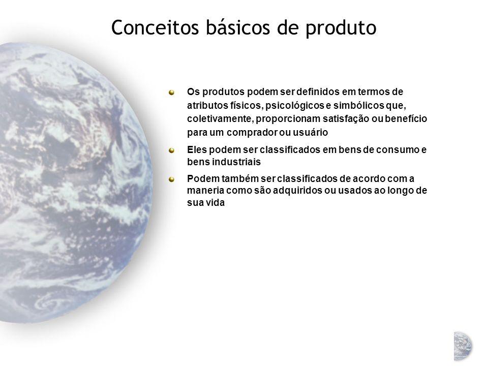 Marketing Global Decisões de Produto