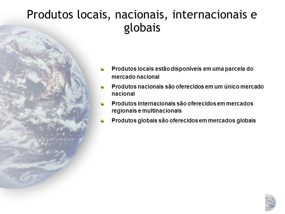 Conceitos básicos de produto Os produtos podem ser definidos em termos de atributos físicos, psicológicos e simbólicos que, coletivamente, proporciona