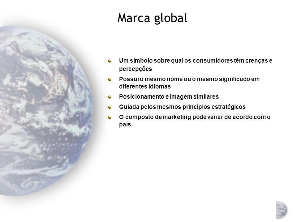 Produtos locais, nacionais, internacionais e globais Produtos locais estão disponíveis em uma parcela do mercado nacional Produtos nacionais são oferecidos em um único mercado nacional Produtos internacionais são oferecidos em mercados regionais e multinacionais Produtos globais são oferecidos em mercados globais