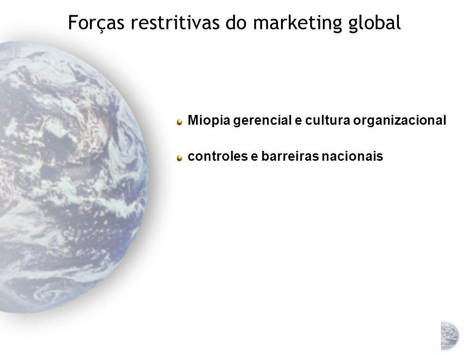 Forças motrizes do marketing global Tecnologia Acordos econômicos regionais Desejos e necessidades de mercado Melhoria em transporte e comunicações Cu