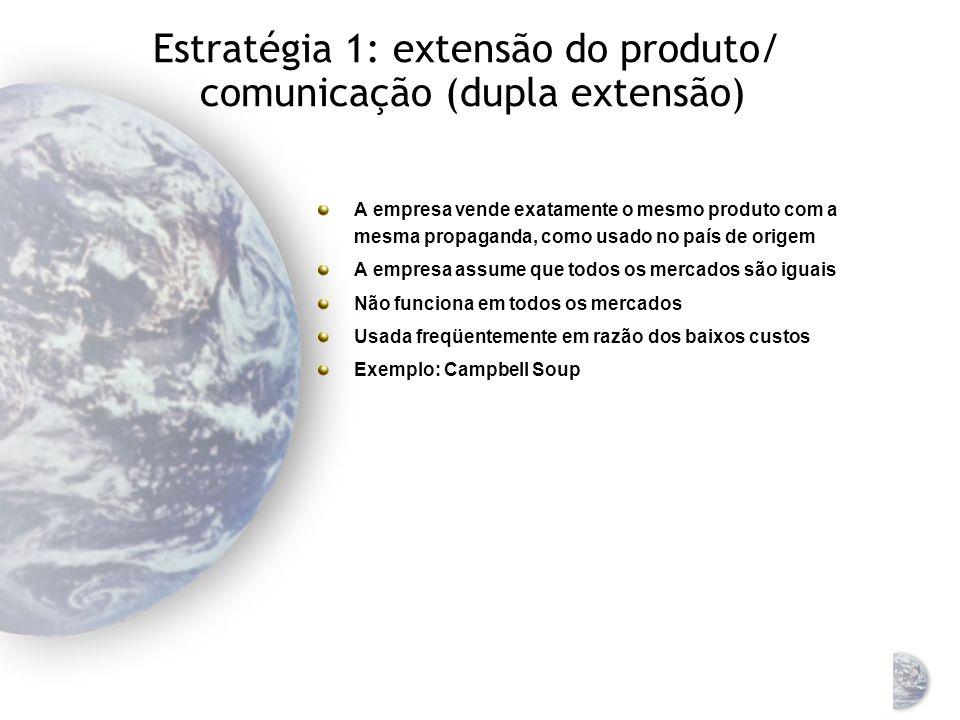 Alternativas estratégicas de planejamento global de produto