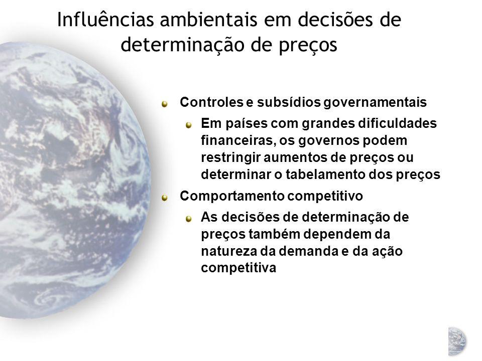 Influências ambientais em decisões de determinação de preços Ambiente inflacionário Requer ajustes periódicos dos preços para cobrir o aumento de cust