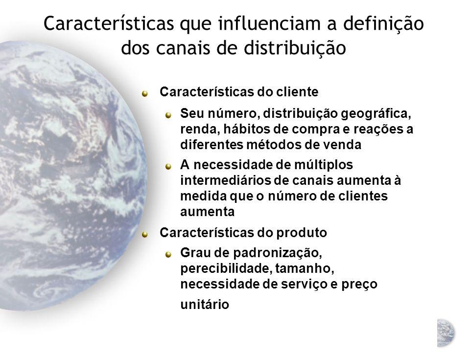 Estratégias de canais internacionais Duas formas de estratégia de canal Envolvimento direto Uso da própria força de vendas, lojas de varejo, etc. Envo