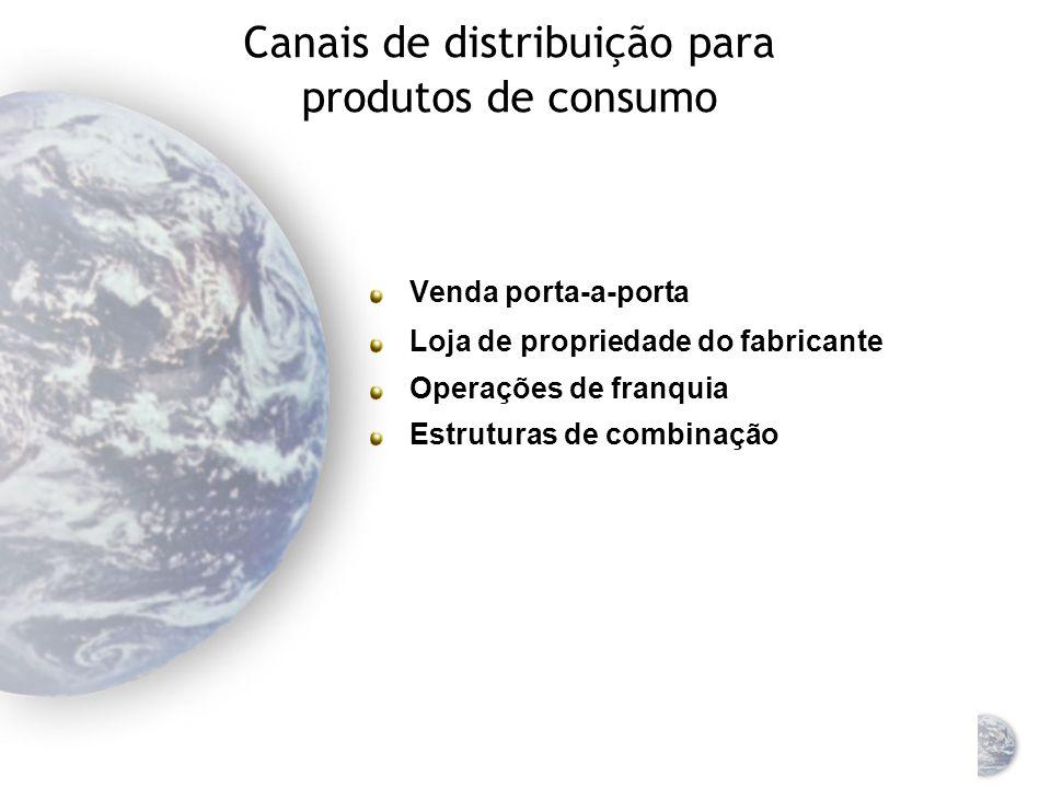 Características que influenciam a definição dos canais de distribuição Características do intermediário Atitude em relação ao fabricante Seleção e adm