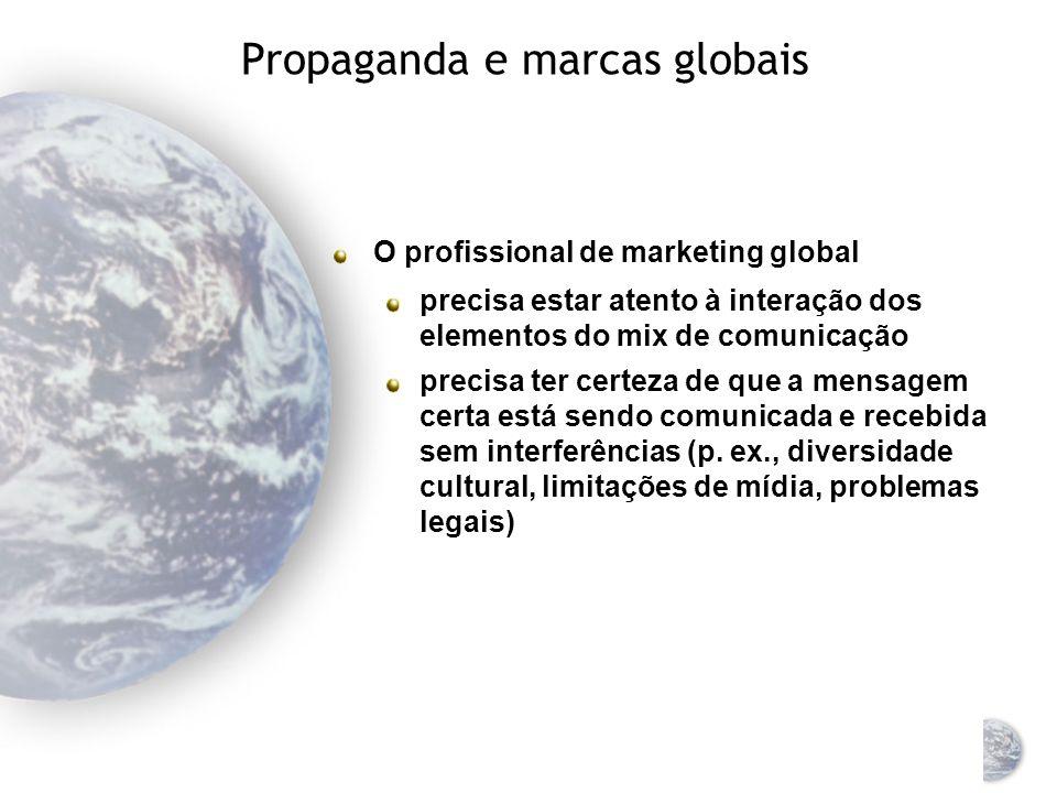 Propaganda Pode ser definida como qualquer mensagem paga para promoção de idéias, inserida em um veículo de massa A propaganda global é o uso dos mesmos apelos de propaganda, mensagens, arte, textos, fotografias, histórias e segmentos de vídeo em mercados de múltiplos países