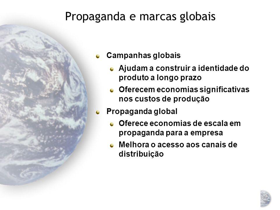Propaganda e marcas globais O profissional de marketing global precisa estar atento à interação dos elementos do mix de comunicação precisa ter certez