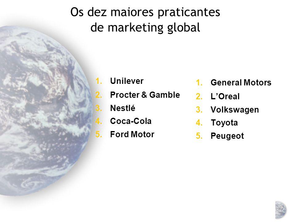 Categorias globais por gastos medidos em propaganda 1. Automotivo 2. Cerveja, vinho e licor 3. Telefones celulares 4. Cigarros 5. Limpeza 6. Computado