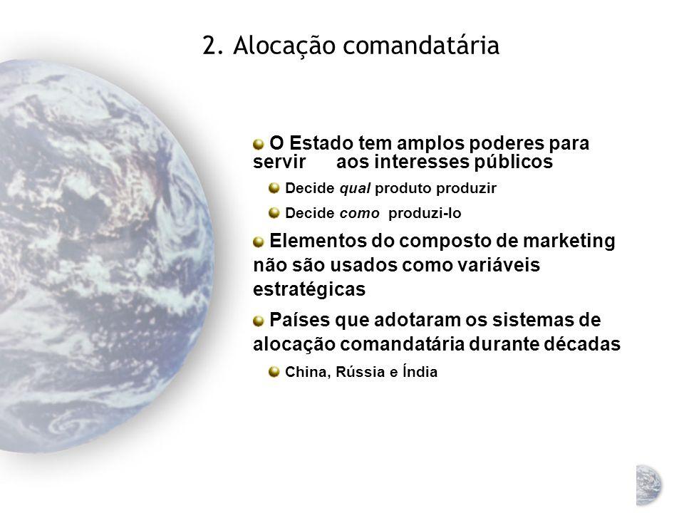 1. Alocação por mercados Conta com os consumidores para alocar recursos Papel do Estado Promover a concorrência Assegurar a proteção do consumidor Eco