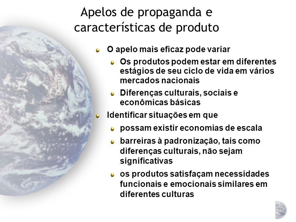 Selecionando uma agência de propaganda Ao selecionar uma agência de propaganda, as seguintes questões devem ser consideradas Organização da empresa Se