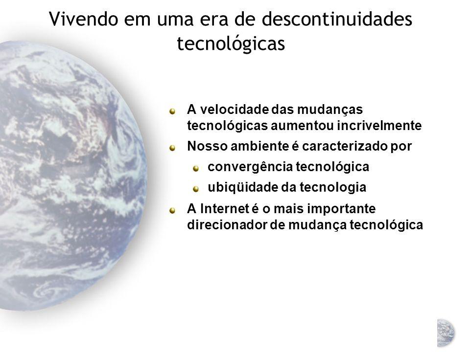 Ambiente TI (tecnologia da informação): interfaces importantes E-commerce Extratnet Internet Portais Web Browser World Wide Web Realidade virtual Troca eletrônica de dados