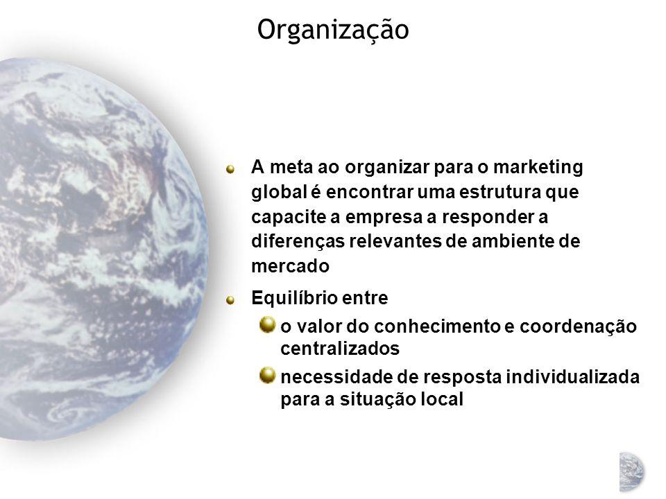 Marketing Global Liderando, Organizando e Monitorando o Esforço de Marketing Global