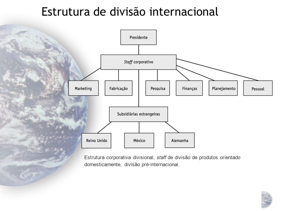 Organização Não existe uma única estrutura organizacional correta A estrutura corporativa é simples e achatada, em vez de alta e complexa Estruturas s