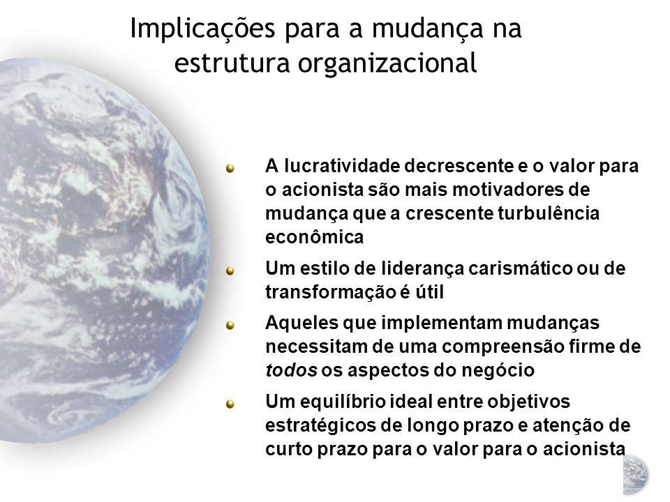 Relações entre estrutura, diversificação de produto estrangeiro e tamanho no estrangeiro Fonte: adaptado de John M.