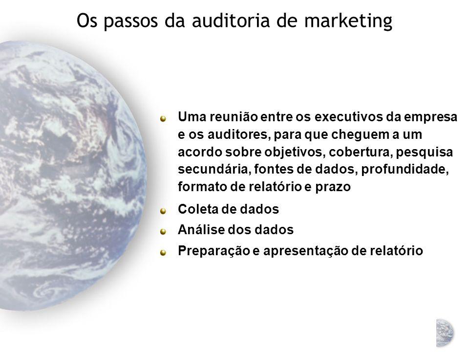 Auditoria de marketing global Um exame abrangente, sistemático e periódico do ambiente de marketing, dos objetivos, das estratégias, dos programas, da