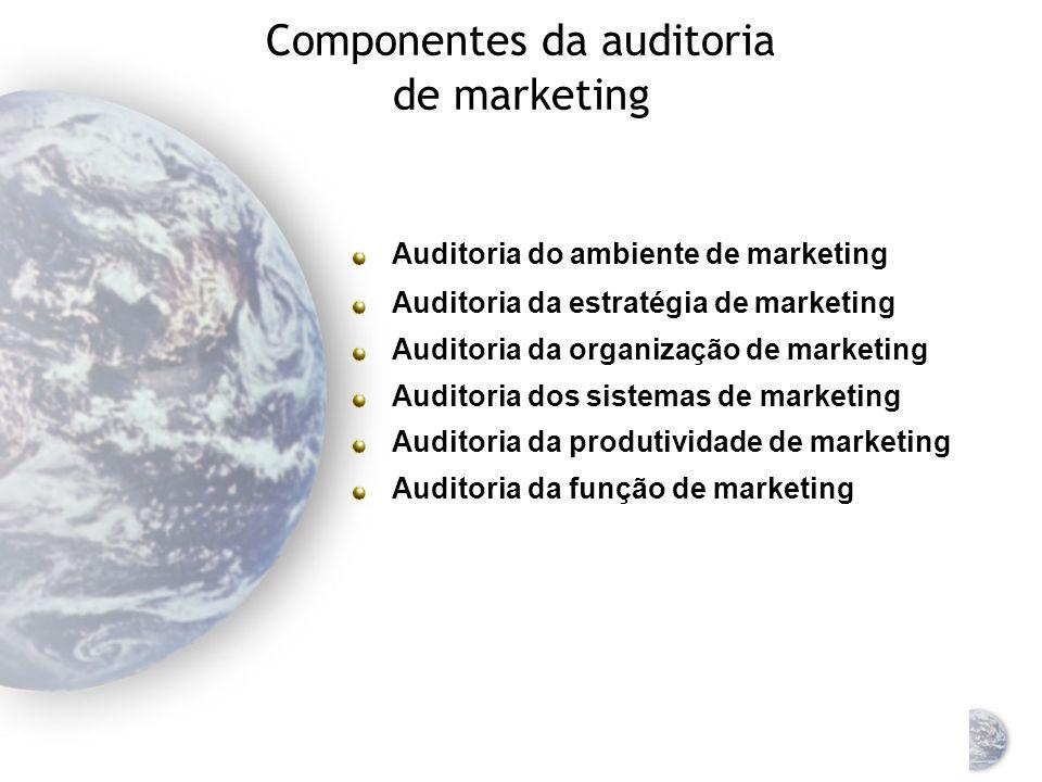 Influências nos planos e orçamentos de marketing Potencial de mercado Concorrência Impacto de produtos substitutos Processos Participação de mercado Métodos informais de controle