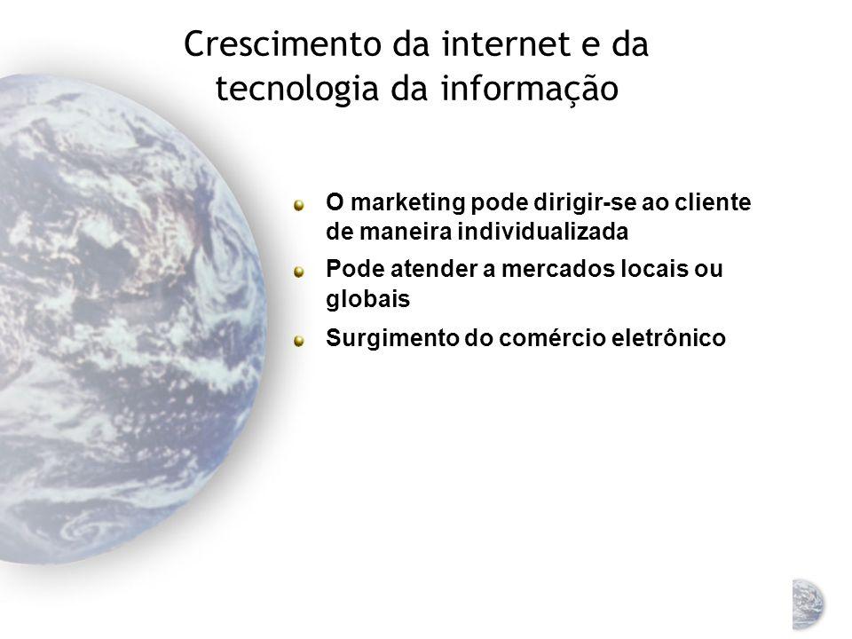 Crescimento dos mercados globais Segmentos globais para refrigerantes, carros de luxo, produtos médicos e industriais etc. Internet Possibilidades ili