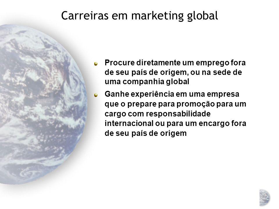 Crescimento da internet e da tecnologia da informação O marketing pode dirigir-se ao cliente de maneira individualizada Pode atender a mercados locais