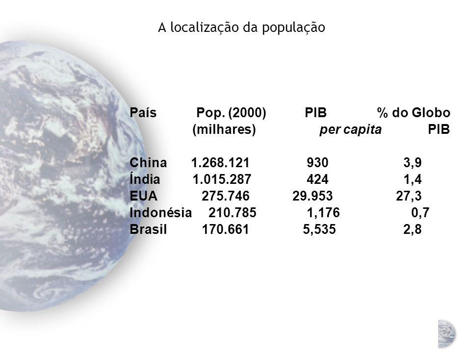 Renda e paridade de poder aquisitivo Os dez maiores países em termos de paridade do poder aquisitivo 1.