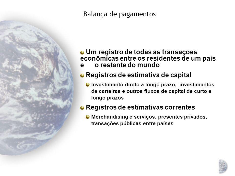 Marketing e desenvolvimento econômico O marketing representa um papel importante no desenvolvimento econômico de um país? O marketing é relevante apen