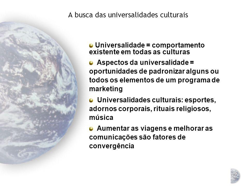 Aspectos básicos da sociedade e da cultura Cultura como formas de viver Valores conscientes e inconscientes, idéias, atitudes e símbolos que formam o comportamento humano A cultura não é inata, é aprendida A cultura define as fronteiras entre grupos diferentes Todos os aspectos da cultura são inter-relacionados