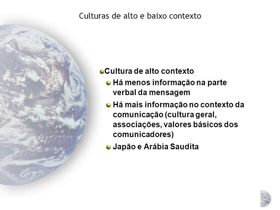 Culturas de alto e baixo contexto Cultura de baixo contexto As mensagens são explícitas As palavras transmitem a maioria das informações na comunicação EUA, Europa Setentrional