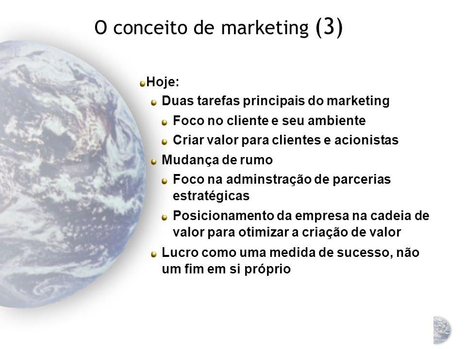 O conceito de marketing (2) 1990: Foco no cliente no contexto do ambiente externo ampliado Competição, política governamental e regulamentação Foco no valor do acionista Funcionários, clientes, acionistas, sociedade