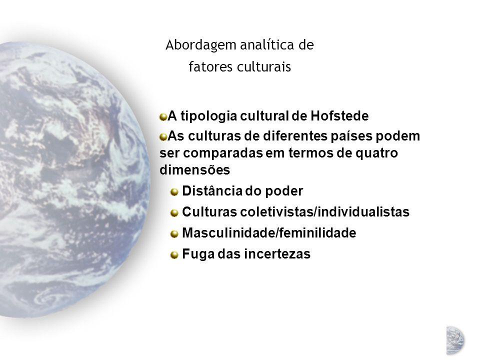Abordagem analítica de fatores culturais A hierarquia das necessidades de Maslow – equivalente asiático