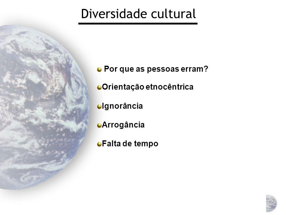 Lidando com a diversidade cultural A cultura tem sido, com freqüência, o principal fator gerador de desentendimentos e desacordos Complicações multiculturais podem levar a erros onerosos As empresas estão investindo no treinamento de seus funcionários para que aprimorem sua percepção cultural