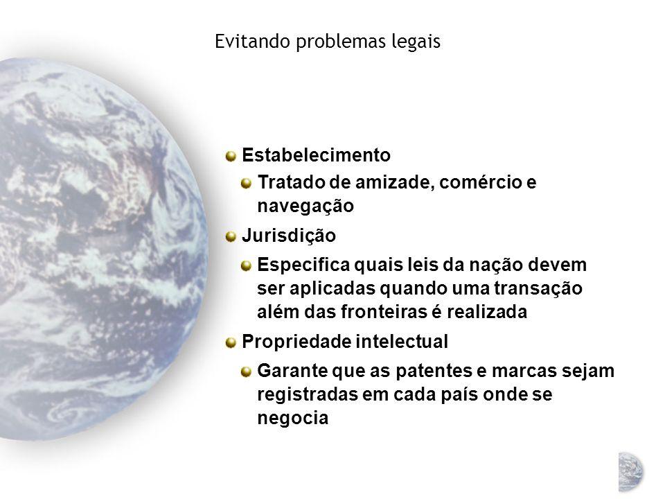 Direito internacional Dois sistemas legais fundamentalmente diferentes Código civil Baseado em normas escritas, complementadas com decisões judiciais
