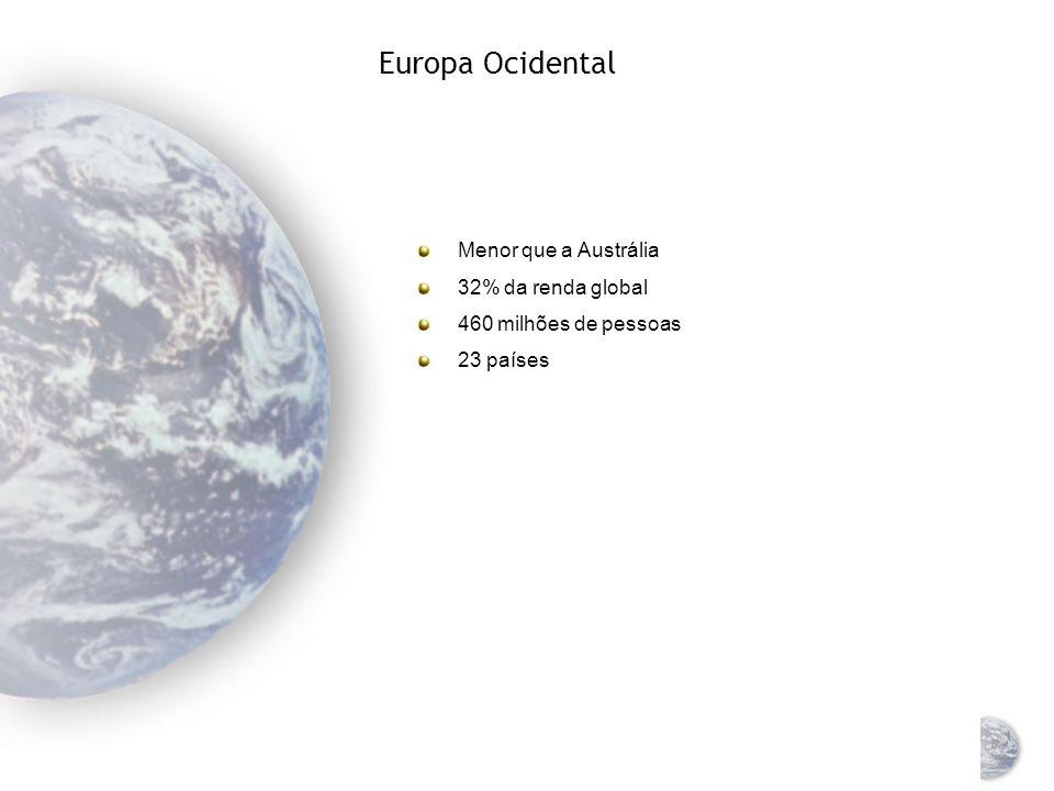 Marketing Global Clientes Globais