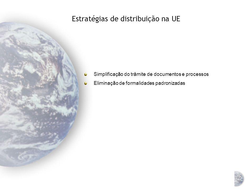 Estratégias de preço na UE Ambiente mais competitivo Fim das restrições aos produtos estrangeiros Medidas antimonopolistas Obtenção do mercado público de aquisições