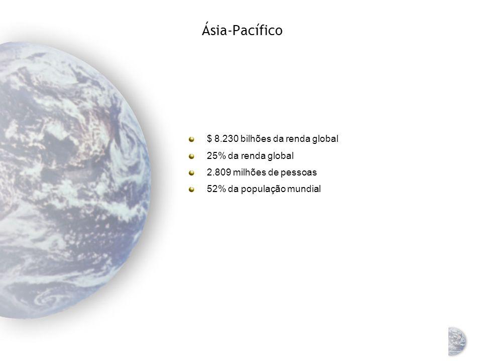 América do Norte: Nafta PIB: $ 9.254 bilhões 407 milhões de pessoas