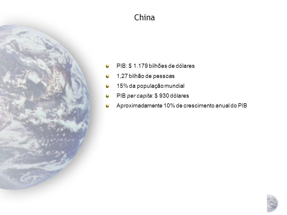 Japão Maior concentração de consumidores do mundo Mercado de consumidores globais Importante mercado de competidores globais Maior fonte de inovações no setor industrial